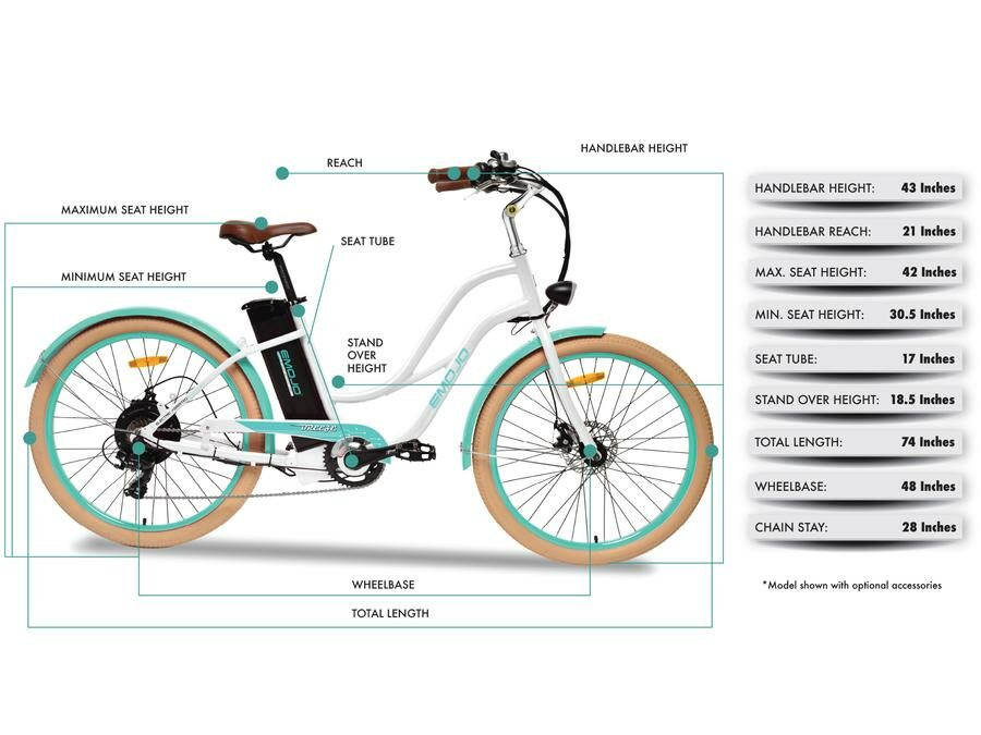 EMOJO Breeze Electric Bike