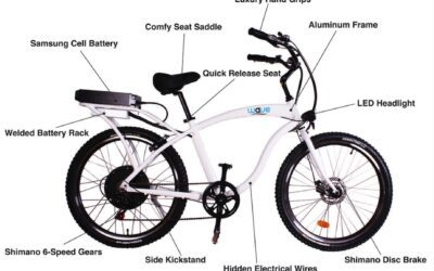 E-Bikes – How They Work